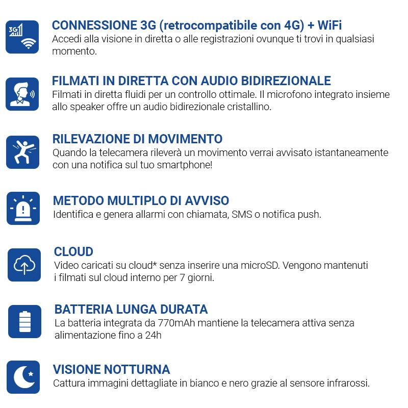Telecamera casa sicura - App casasicura ...