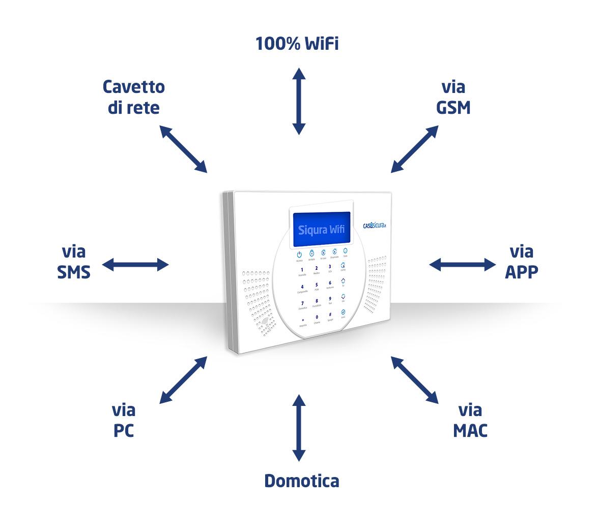 Siqura wifi 100 wifi senza cavo di rete - App casasicura ...